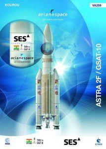 Astra 2F Satellite News