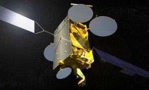 Astra 1 N satellite at 19 east
