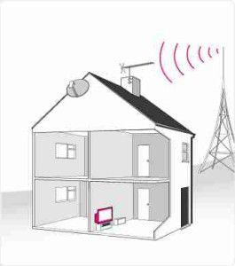 How Digital Terrestrial TV Works