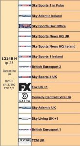 Is Sky UK Cardsharing coming to an end – some channels now