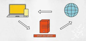 how a smart dns works